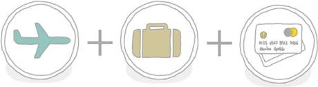 Precios finales de vuelos: billete, costes de gestion y tasas